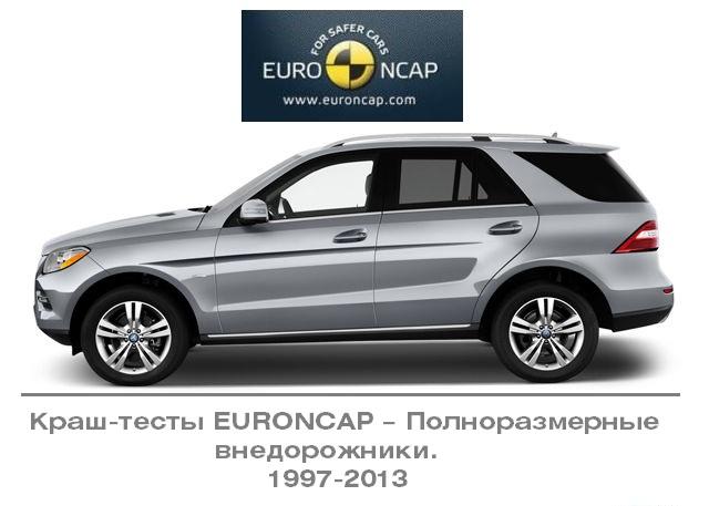 Краш-тесты Euro NCAP – Полноразмерные внедорожники