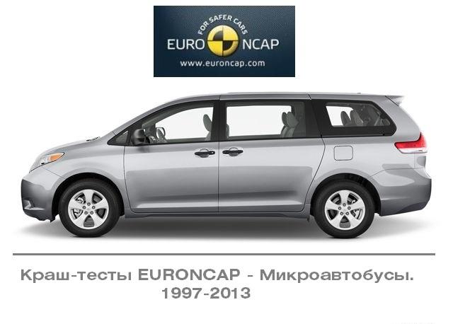 Краш-тесты Euro NCAP- Микроавтобусы.