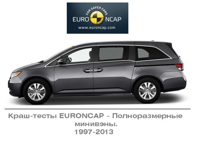 Краш-тесты Euro NCAP - Полноразмерные минивэны