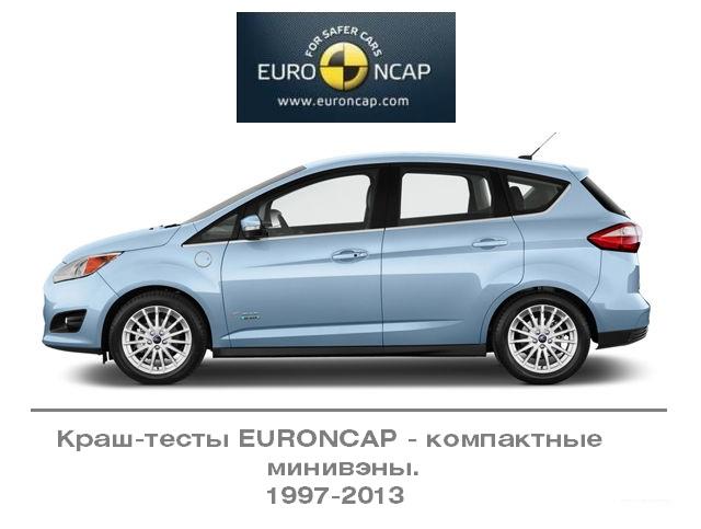 Краш-тесты Euro NCAP - Компактные минивэны
