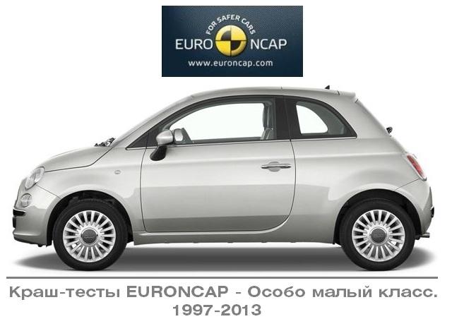 Краш-тесты Euro NCAP - Особо малый класс (городские автомобили) 1997-2013.